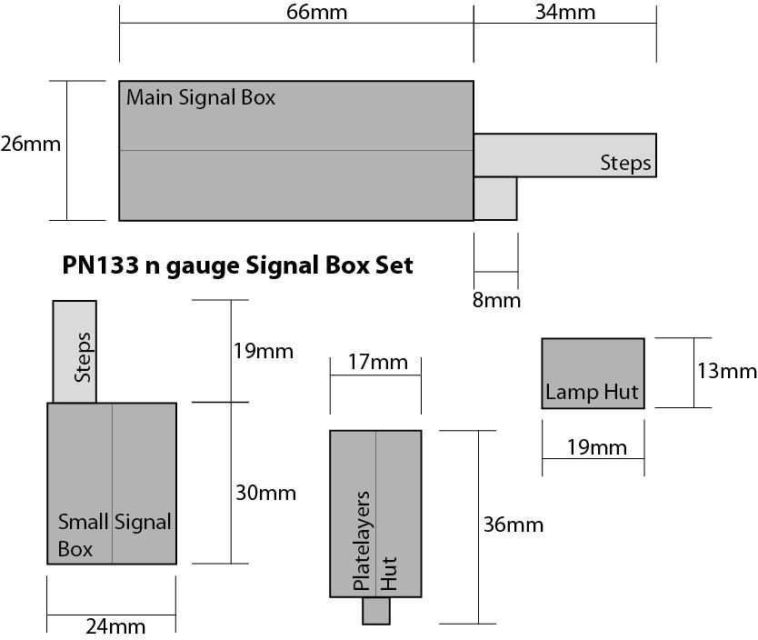 PN133 Metcalfe N Gauge Signal Box Card Kit